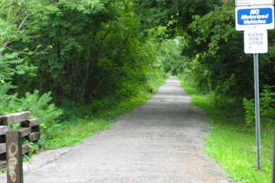Hamilton Bike Routes & Trails
